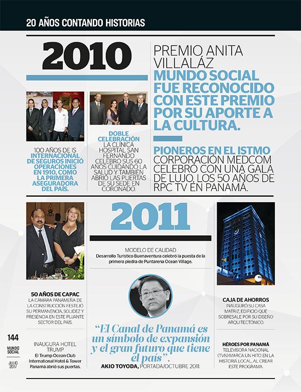 PORTADA  | MUNDO SOCIAL: 20 AÑOS CONTANDO HISTORIAS