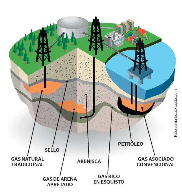 ESPECIALES  | Abriendo paso al Gas Natural