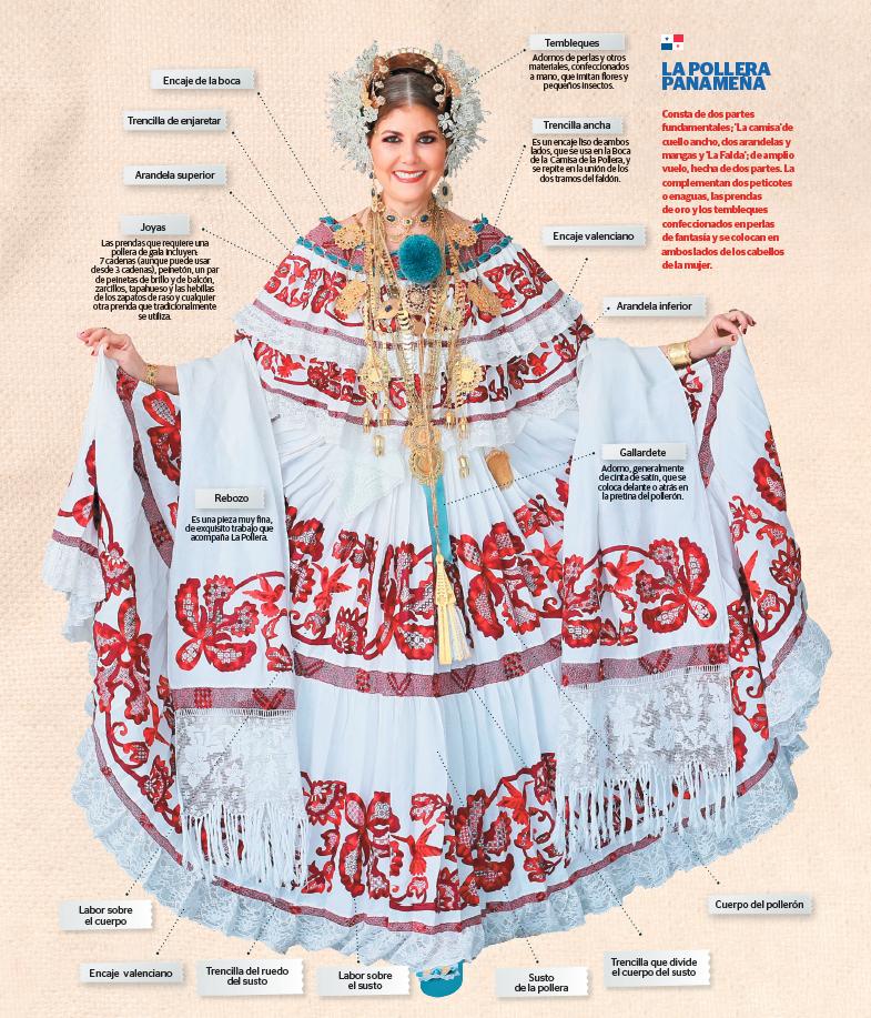 ESPECIALES  | Especial Fiestas Patrias: Enamoradas de la Pollera
