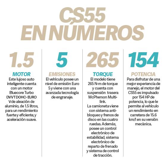 ESPECIALES    CHANGAN CS55
