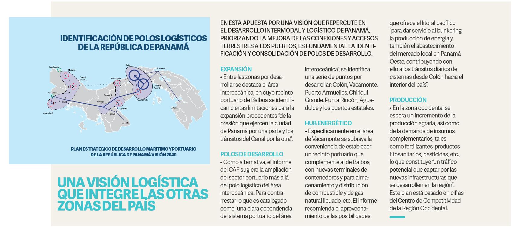 ESPECIALES  | INVERSIÓN EN SISTEMA PORTUARIO