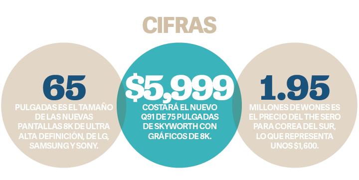 ESPECIALES LIFESTYLE TECNOLOGÍA  | 8K: TV PARA MILLENNIALS