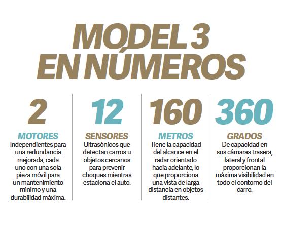 ESPECIALES  | AUTÓNOMO Y ELÉCTRICO