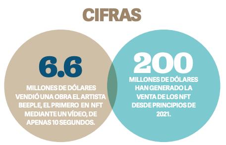 ESPECIALES  | MONEDAS NO FUNGIBLES